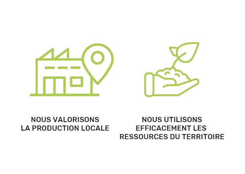 Techno Papier durabilité info
