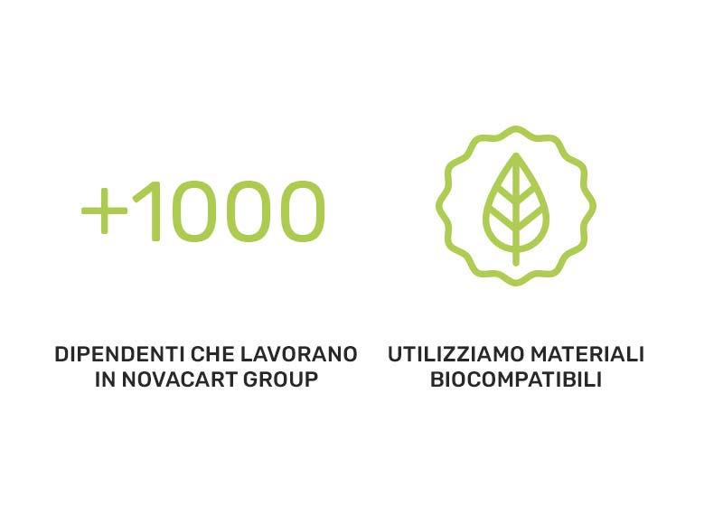 Novacart sostenibilità numeri
